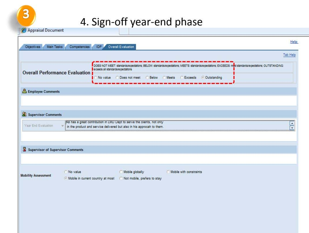 4. Sign-off year-end phase