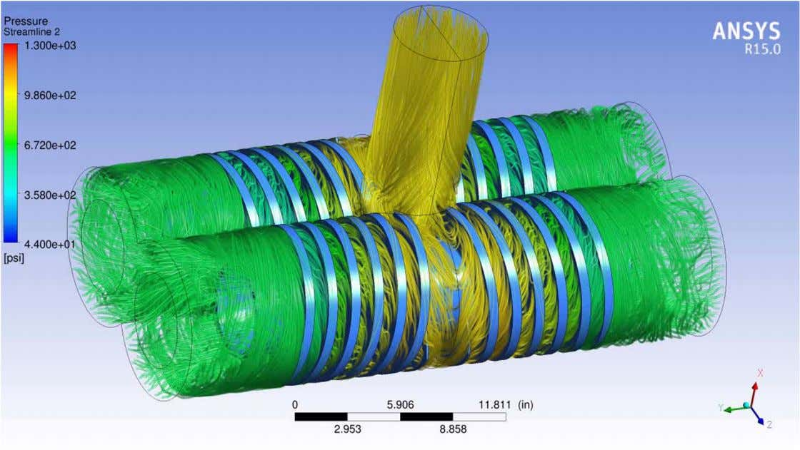Double Start Screws • Created a CFD model before test CalgaryCalgary PumpPump SymposiumSymposium 20132015 7