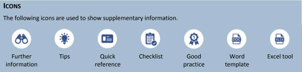 ICONS The following icons are used to show supplementary information. Further Tips Quick Checklist Good