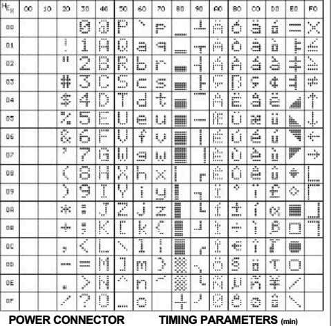 POWER CONNECTOR TIMING PARAMETERS (min)