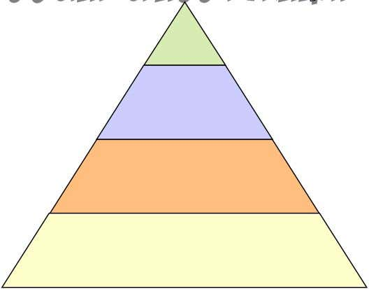 Medieval China Questions Achievements 8. Categorize : Create a four tier, social class pyramid for the
