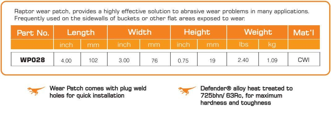 Raptor wear patch, provides a highly effective solution to abrasive wear problems in many applications.