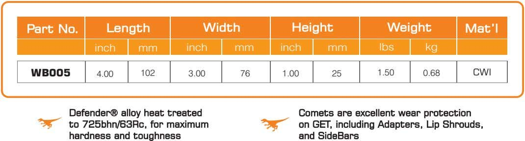 Part No. Length Width Height Weight Mat'l inch mm inch mm inch mm lbs kg