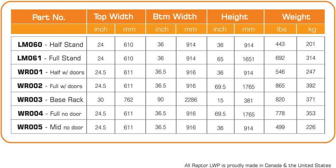 Part No. Top Width Btm Width Height Weight inch mm inch mm inch mm lbs