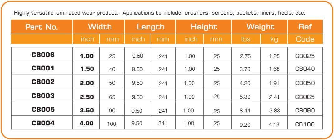 Highly versatile laminated wear product. Applications to include: crushers, screens, buckets, liners, heels, etc. Part