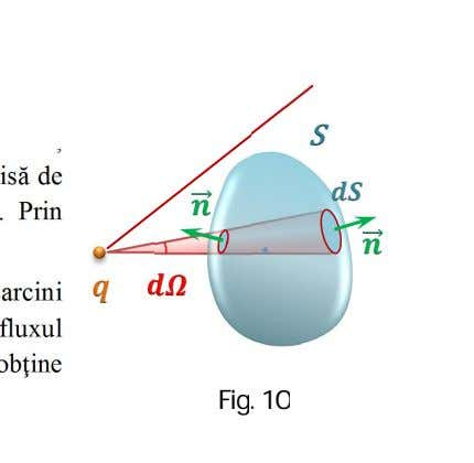 S Fig. 10