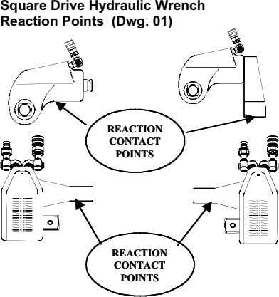 Square Drive Hydraulic Wrench Reaction Points (Dwg. 01) REACTION REACTION CONTACT CONTACT POINTS POINTS REACTION
