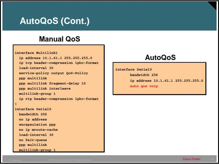 AutoQoS (Cont.) Manual QoS interface Multilink1 ip address 10.1.61.1 255.255.255.0 ip tcp header-compression