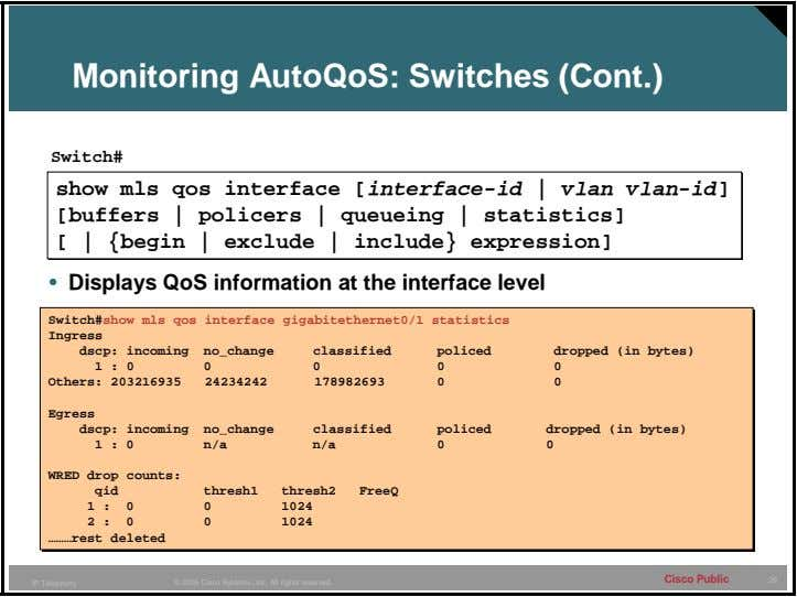 Monitoring AutoQoS: Switches (Cont.) Switch# [ • Displays QoS information at the interface level 1