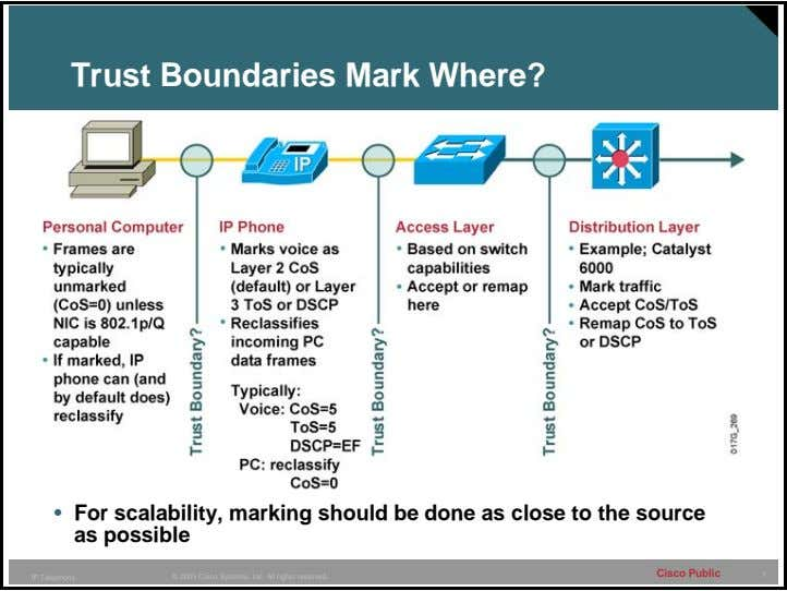 Trust Boundaries Mark Where? • For scalability, marking should be done as close to the