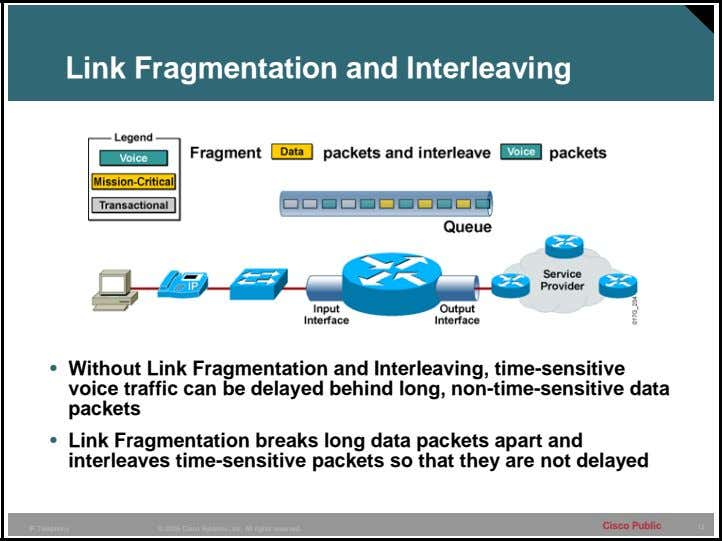 Link Fragmentation and Interleaving • Without Link Fragmentation and Interleaving, time-sensitive voice traffic can be