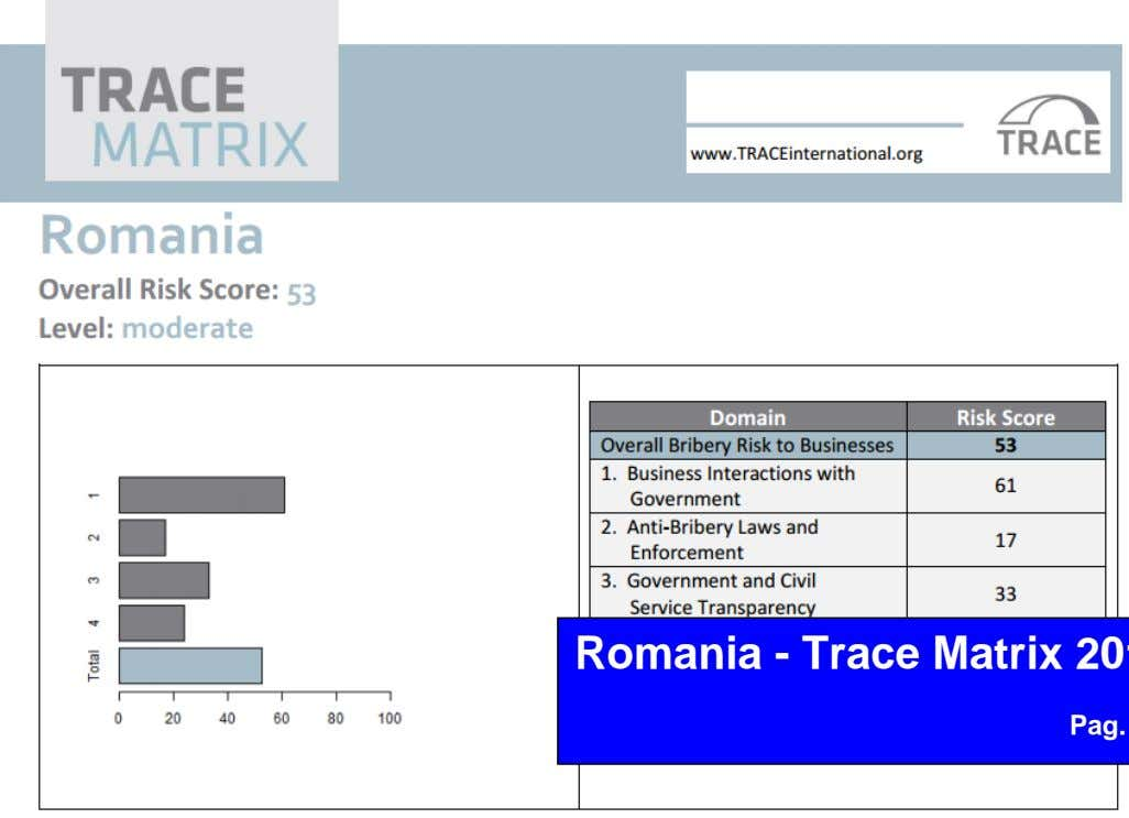 D D joi, 25 august 2016 ROMANIAN AEROSPACE & DEFENCE Romania - Trace Matrix 2014 Pag.