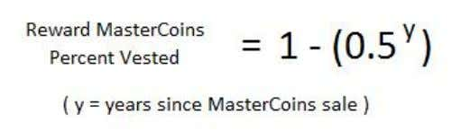 sale, 75% by a year later, 87.5% by a year later, and so on: Hiding MasterCoin
