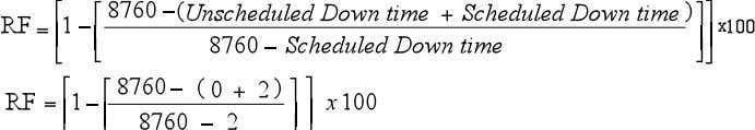 Down Time = 0 - Scheduled Down Time = 2 And: RF = [1-1] x 100