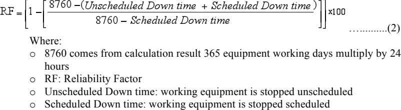 … (2) Where: o 8760 comes from calculation result 365 equipment working days multiply by
