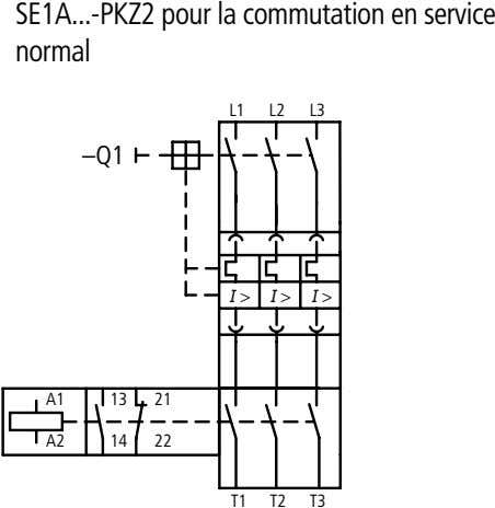 SE1A -PKZ2 pour la commutation en service normal L1 L2 L3 –Q1 I > I