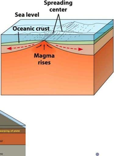Where do volcanoes form? • Subduction zones o Convergent boundary • Divergent boundaries Hot Spots •