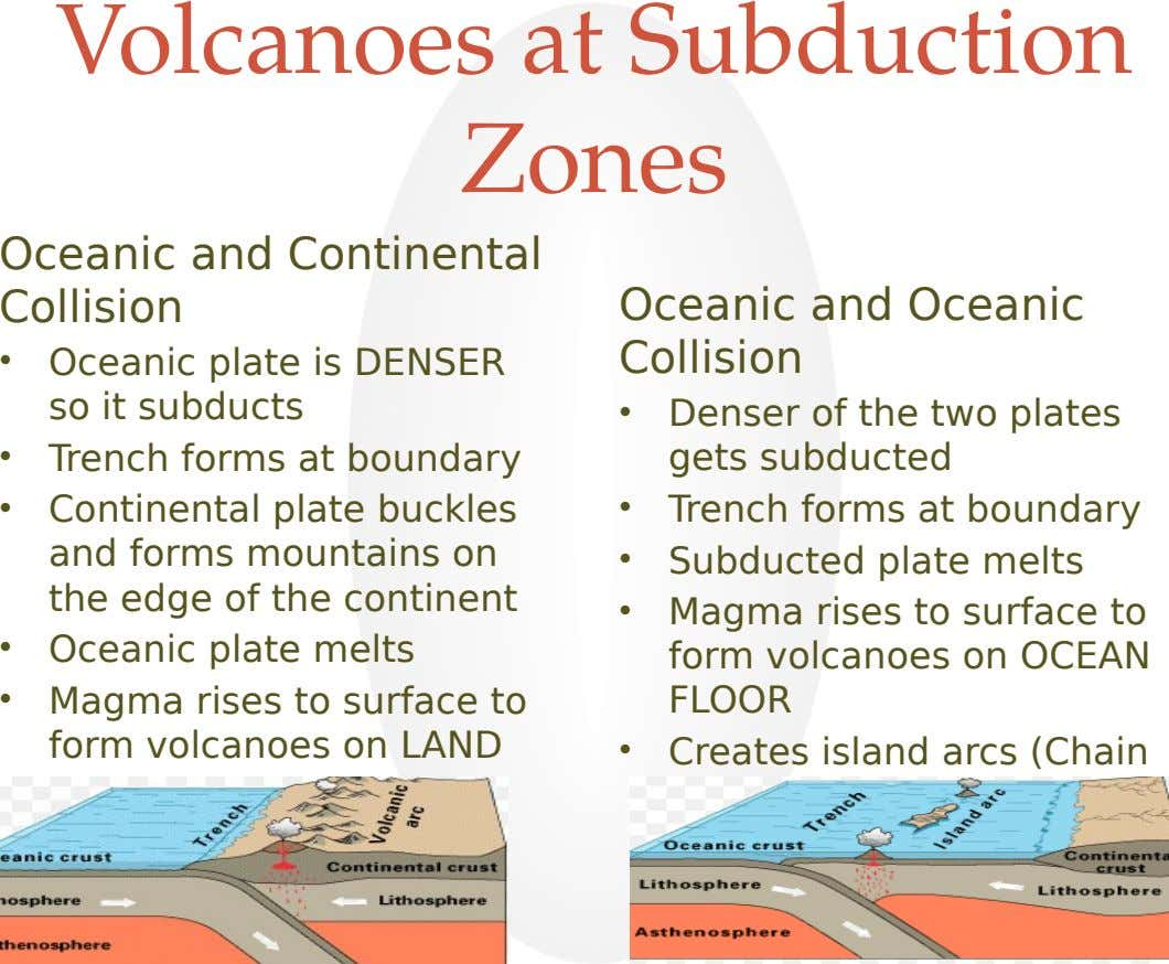Volcanoes at Subduction Zones Oceanic and Continental Collision • Oceanic plate is DENSER so it subducts