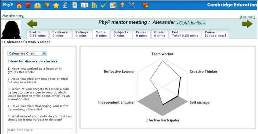 Current structure of the PbyP peer mentoring online tool: Each section has suggested discussion starters that