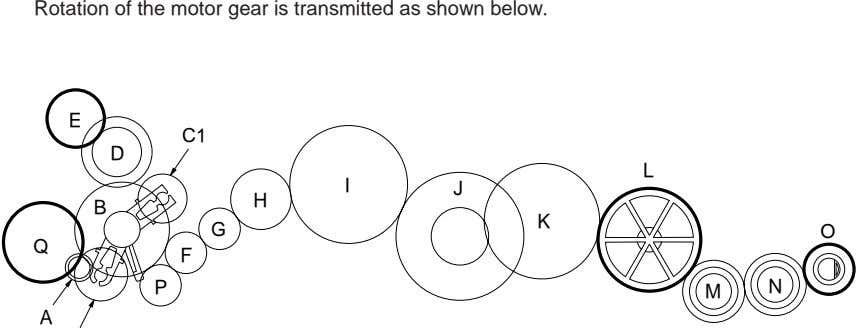 Rotation of the motor gear is transmitted as shown below. E C1 D L I