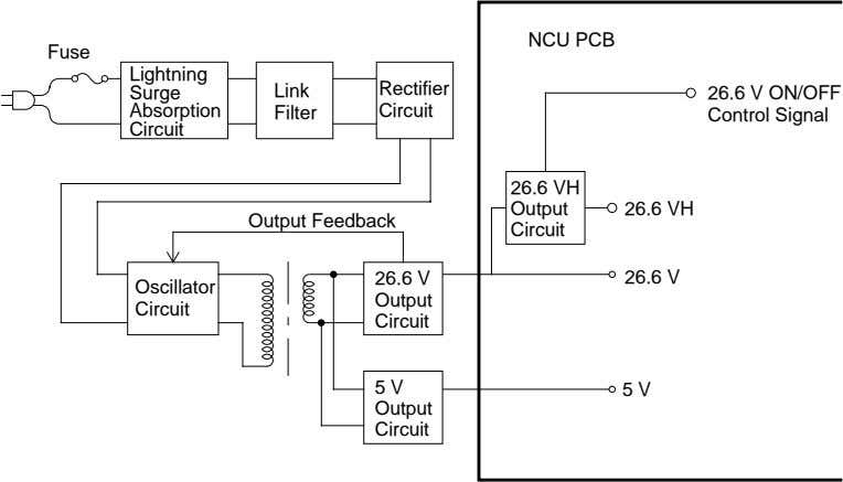 NCU PCB Fuse Lightning Surge Link Rectifier Absorption Filter Circuit 26.6 V ON/OFF Control Signal