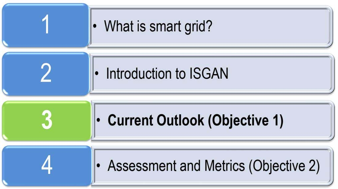 1 • What is smart grid? 2 • Introduction to ISGAN 3 • Current Outlook