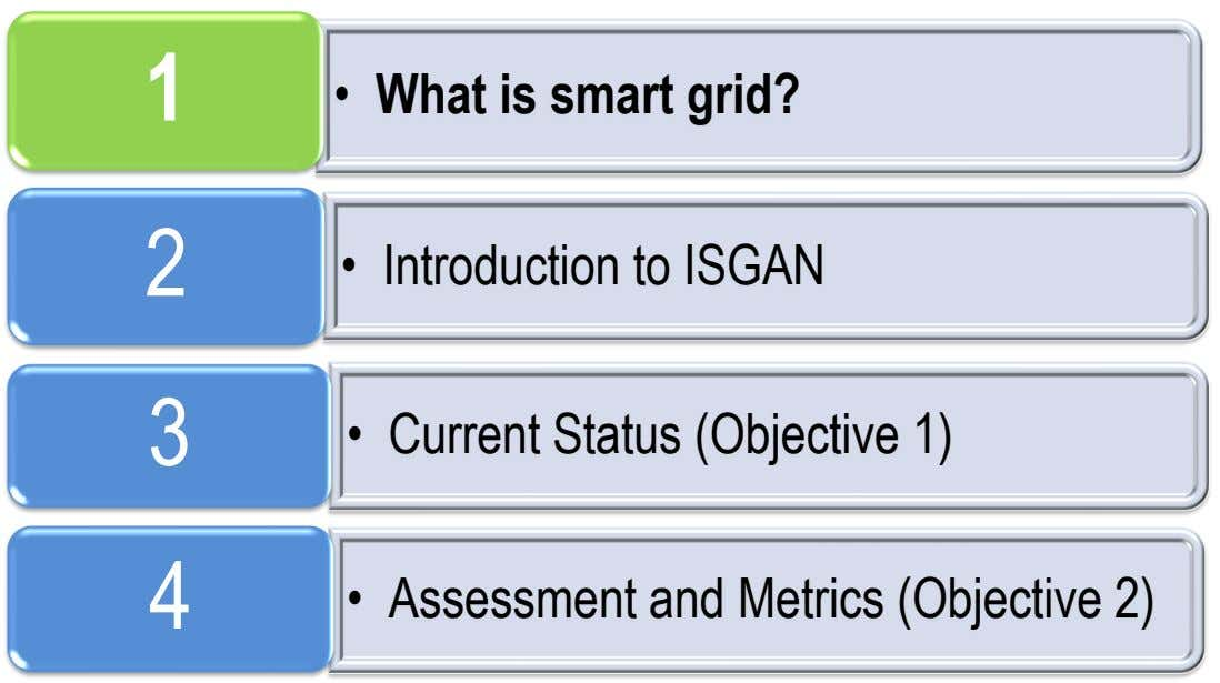 1 • What is smart grid? 2 • Introduction to ISGAN 3 • Current Status