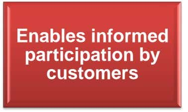 Enables informed participation by customers