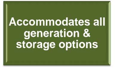 Accommodates all generation & storage options