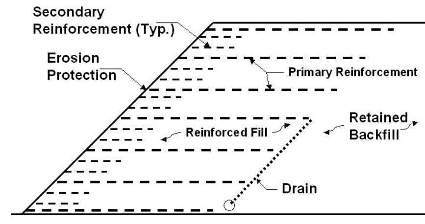 (a) (b) Figure 1-2. Generic cross sections of reinfor ced slope structures, reinforcements used to: