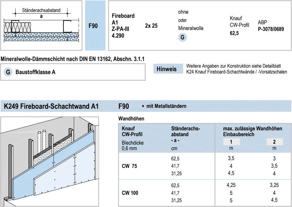 Ständerachsabstand ohne a Fireboard Knauf oder A1 ABP F90 2x 25 CW-Profil Z-PA-III Mineralwolle P-3078/0689