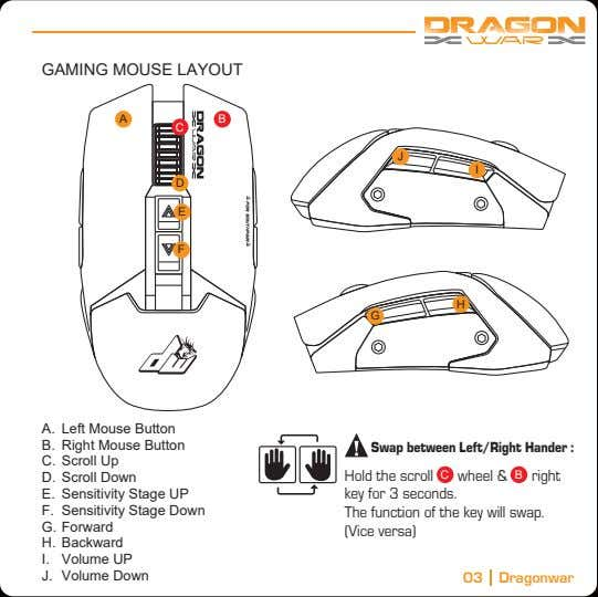 FOR southpaw GAMING MOUSE LAYOUT A C B J I D E F H G