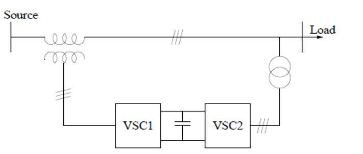 STATCOM are connected on the DC side, the DC bus voltage can be regulated by the