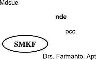 Mdsue nde pcc SMKF Drs. Farmanto, Apt