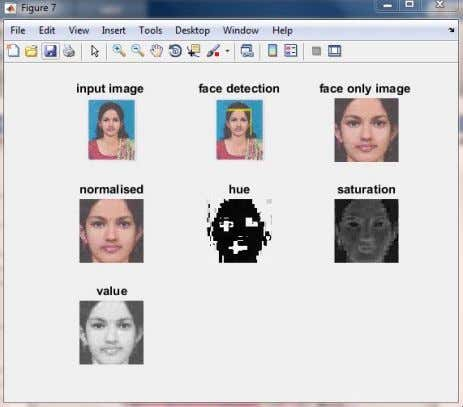 the image are cropped and then color conversion takes place. Fig. 4. Face identification, normalization and