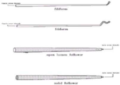 always remains in the urethra as a guide for the followers. FIG. 3-4. Filiform catheters and