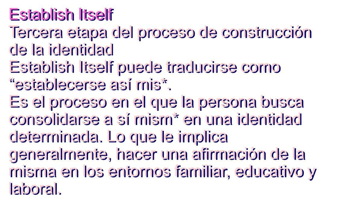 Establish Itself Tercera etapa del proceso de construcción de la identidad Establish Itself puede traducirse como