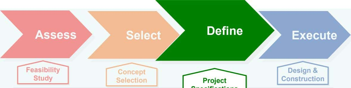 Define Assess Select Execute Feasibility Study Design & Construction
