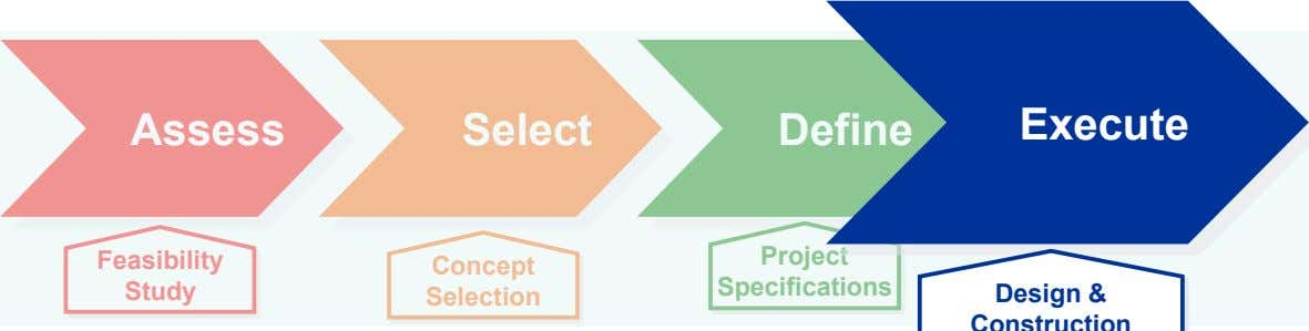 Assess Select Define Execute Feasibility Project Concept Study Specifications Selection