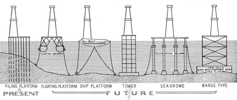 Vision – Then and Now June 1947 - Oil & Gas Journal Semi FPSO Compliant Tower