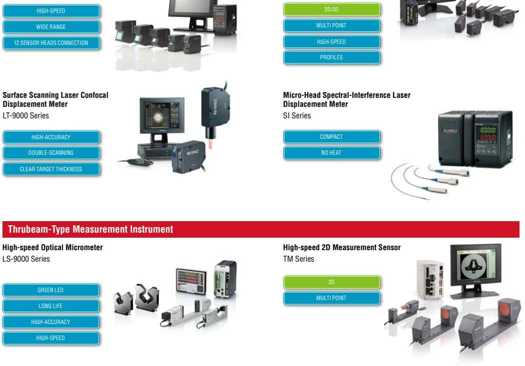 2D/3D HIGH-SPEED MULTI POINT WIDE RANGE 12 SENSOR HEADS CONNECTION HIGH-SPEED PROFILES Surface Scanning Laser