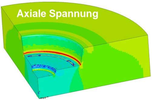 Axiale Spannung
