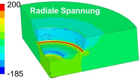 200 Radiale Spannung -185