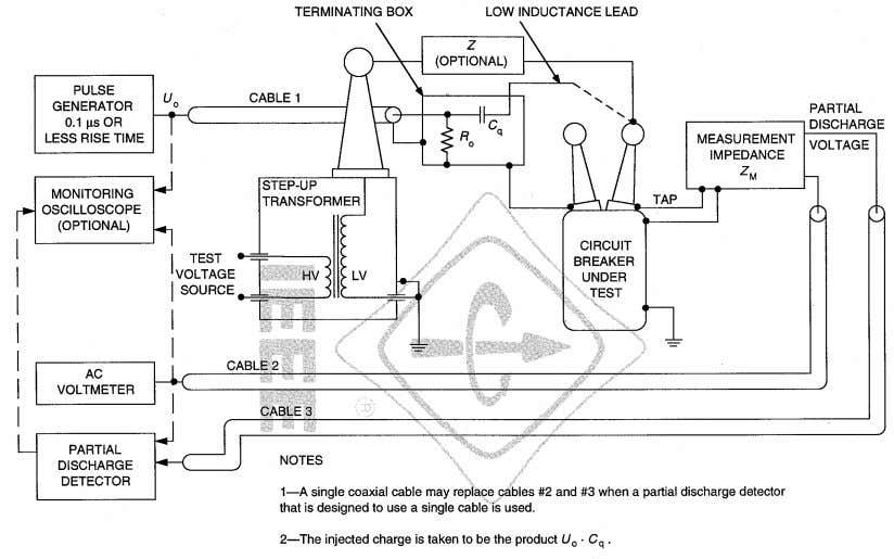 MEASUREMENT Copyright © 1993 IEEE All Rights Reserved Figure 3— Partial discharge test circuit with signal