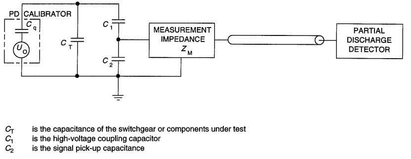 account and the sensitivity of the system is determined. Figure 1— Partial discharge detector basic sensitivity