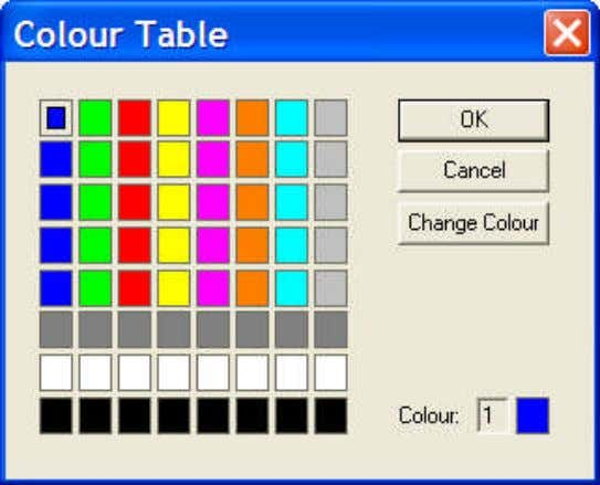 on the button to the right the following window is opened: To modify a colour move