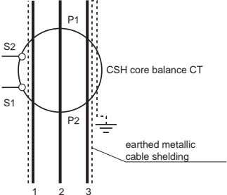 P1 S2 CSH core balance CT S1 P2 earthed metallic cable shelding 1 2 3