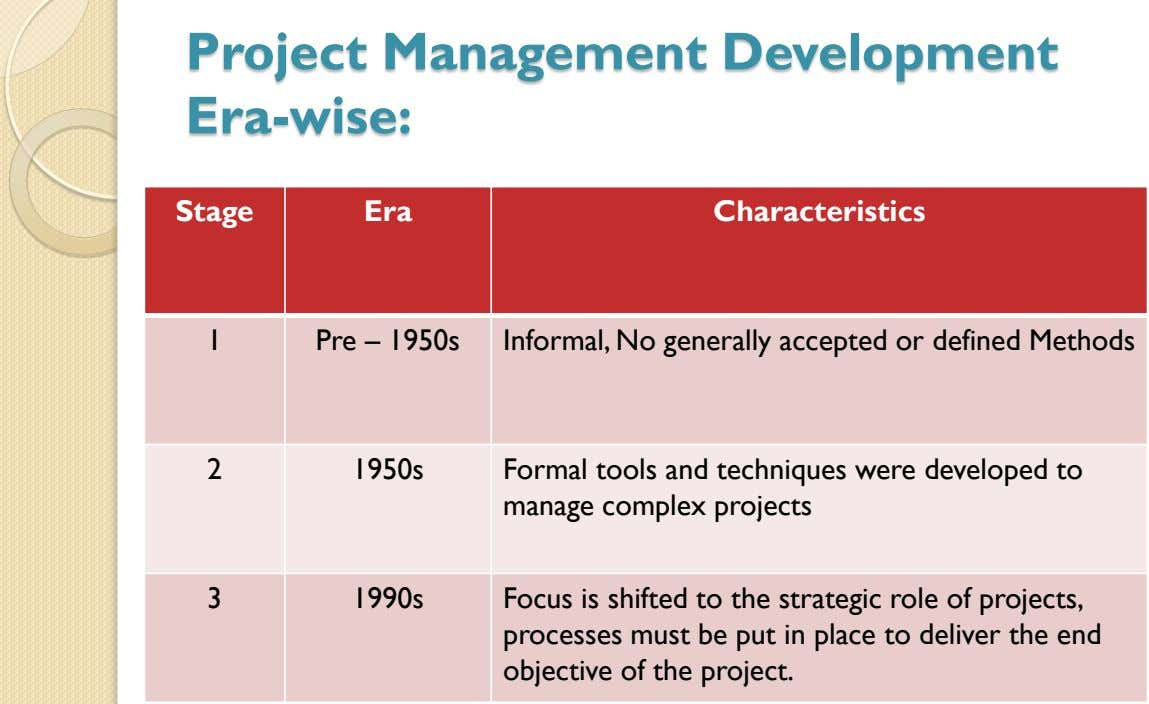 Project Management Development Era-wise: Stage Era Characteristics 1 Pre – 1950s Informal, No generally accepted