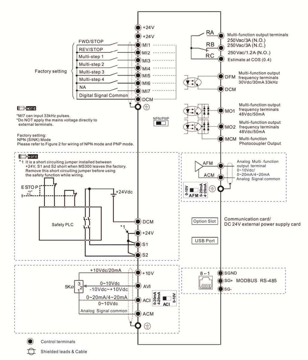 Chapter 4 Wiring  MS300 Figure 1 4-4