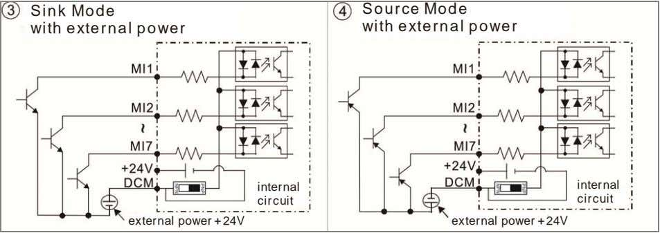 Sink Mode with external power Source Mode with external power internal internal circuit circuit external